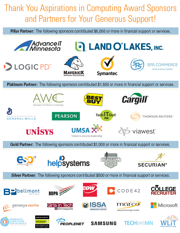 2015 Sponsors & Partners: Aspirations for Women in Computing Awards
