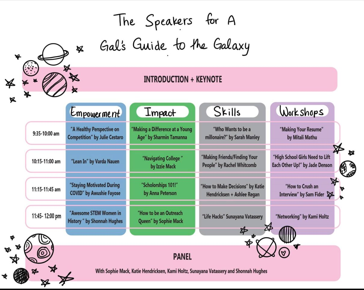 A Gal's Guide to the Galaxy: The Ultimate Guide for Women in STEM 5-8-21